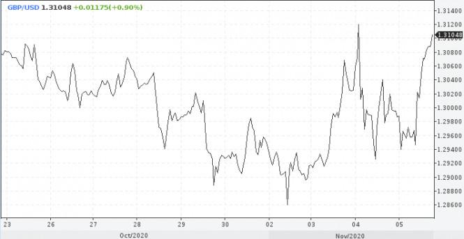 analytics5fa42300ce010 - Доллар в ловушке, ФРС не поможет