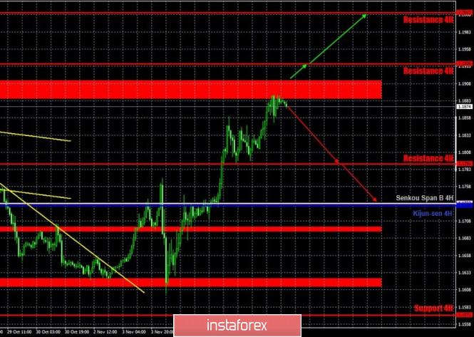 analytics5fa8a30acaa83.jpg