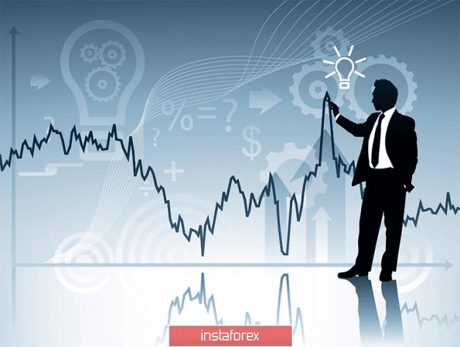 Простые рекомендации по валютному рынку для начинающих трейдеров – EURUSD и GBPUSD 09.11.20