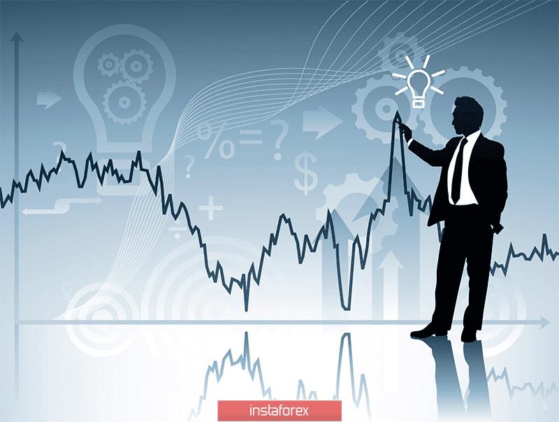 Einfache Empfehlungen für den Währungsmarkt für Anfänger. EUR/USD und GBP/USD am 09.11.2020