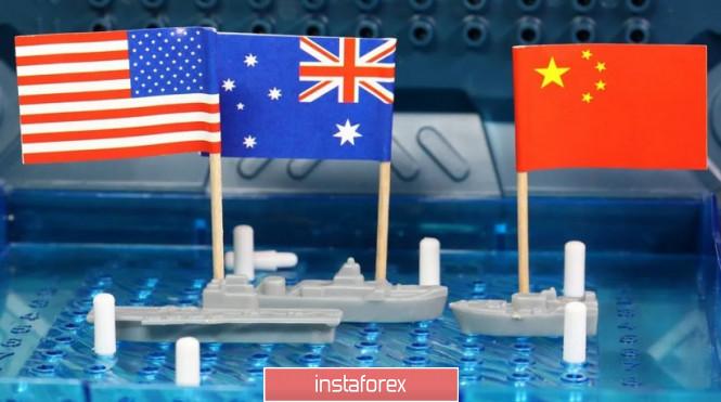 analytics5faa3643ab3ca - AUD/USD. Последнее китайское предупреждение: Пекин через СМИ угрожает Канберре