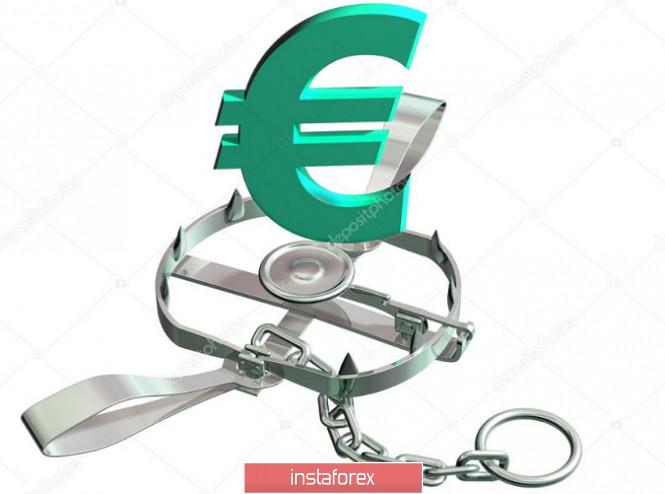 analytics5faa467b2a4bc - Торговая идея по EURUSD. Ловушка покупателей.