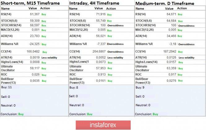analytics5fab4f10579b0.jpg