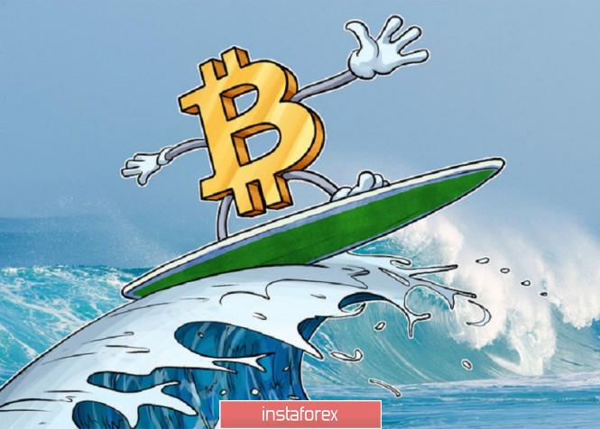 Это успех - Bitcoin на волне бычьего тренда