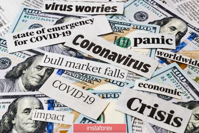 analytics5fad020c17dce - EUR/USD. Оптимизм сменился пессимизмом, но доллар не стал фаворитом рынка