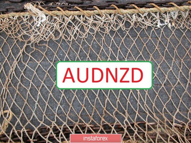 Торговая идея по AUDNZD
