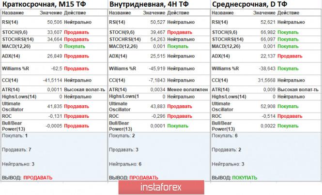 analytics5fad524ed0daf - EURUSD – пути наименьшего сопротивления