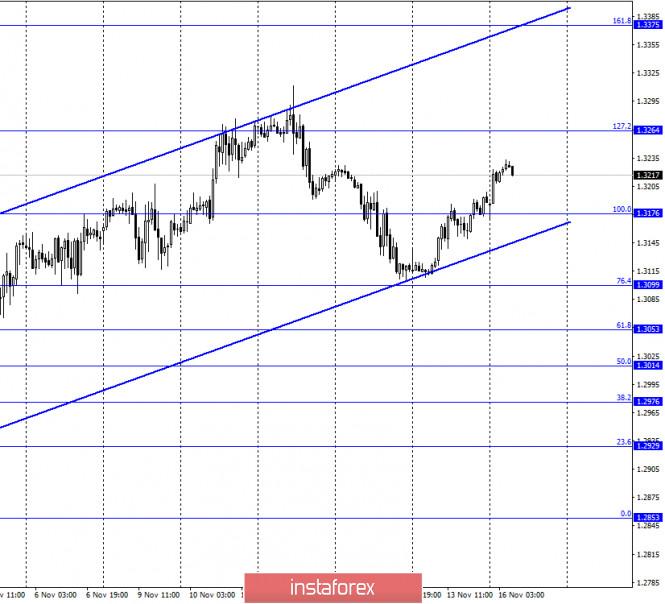 analytics5fb23544ef21c.jpg