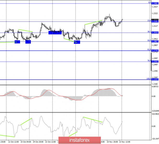 analytics5fb2354b7c99f.jpg