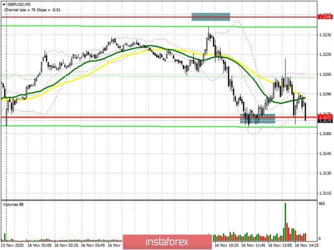analytics5fb27ed2ca9d5.jpg