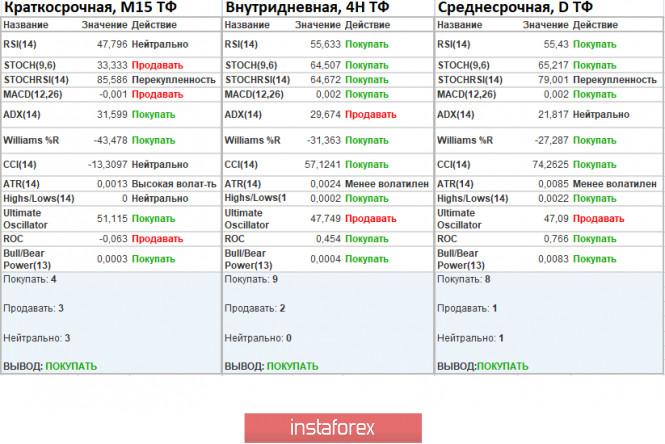 analytics5fb29b3cc9899 - EURUSD – Великая Америка похожа на цирк
