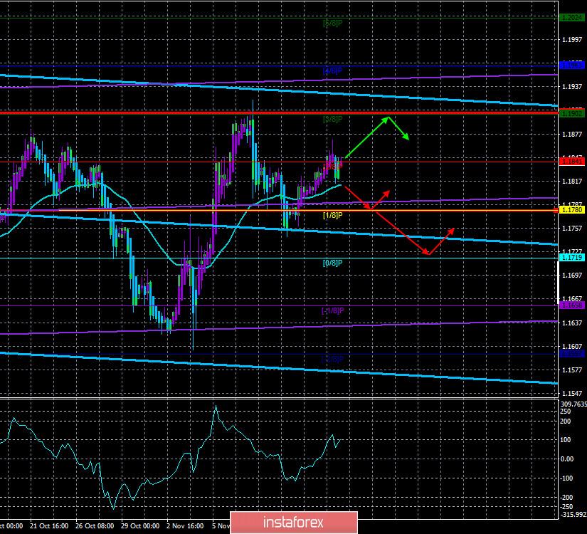 știri de tranzacționare dolar euro