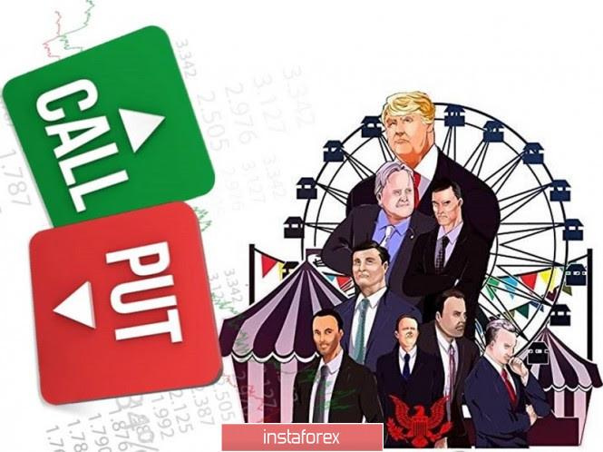 EURUSD-Great America is like a circus