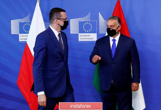EUR/USD. Якорь для евро: Венгрия и Польша заблокировали бюджет ЕС
