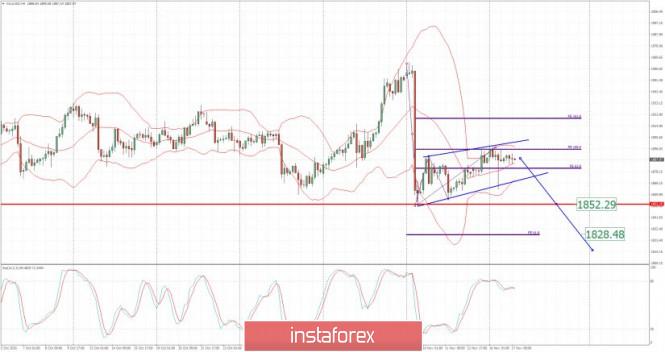 analytics5fb3be7d1a5a5.jpg