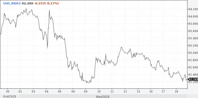 analytics5fb5496e7fbeb - EUR/USD: У евро появился негативный фактор
