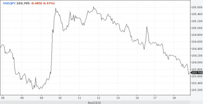 analytics5fb5498034983 - EUR/USD: У евро появился негативный фактор