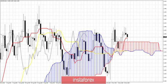 analytics5fb6a30d2aac4.jpg