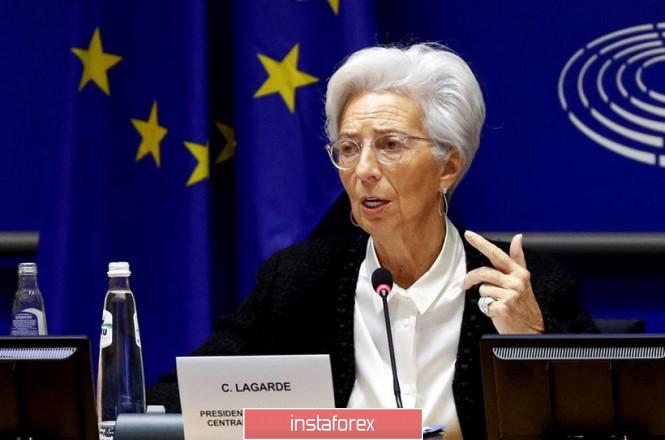 analytics5fb6bca782e6b - EUR/USD. Политические баталии в Европе и «COVID-фактор»