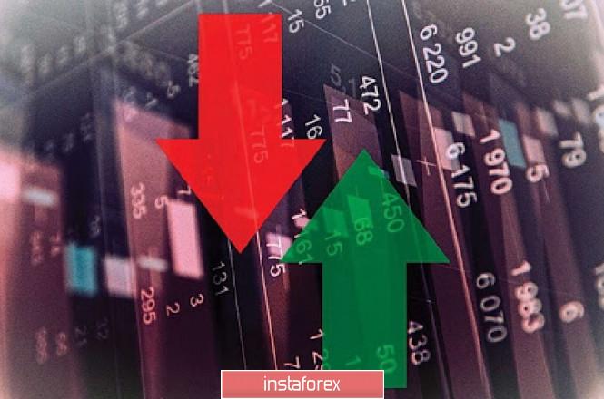 analytics5fb77bd3aeb75 - Торговые рекомендации по валютному рынку для начинающих трейдеров – EURUSD и GBPUSD 20.11.20