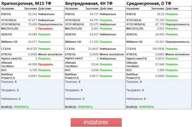 analytics5fb7d20be3c32 - EURUSD – страсти по-американски
