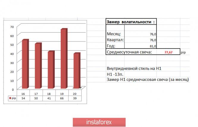 analytics5fb7d21b58c9a - EURUSD – страсти по-американски