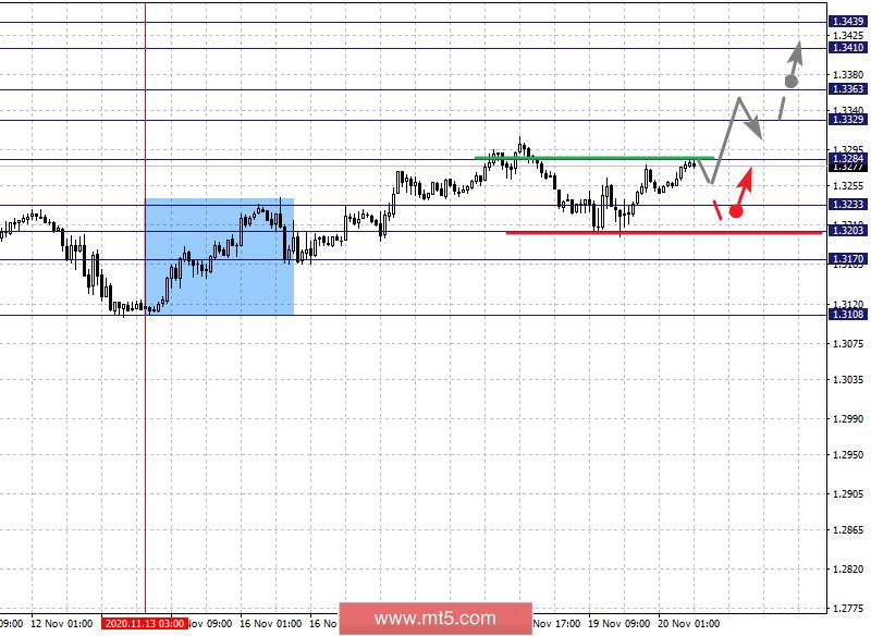 analytics5fb773c993edf.jpg