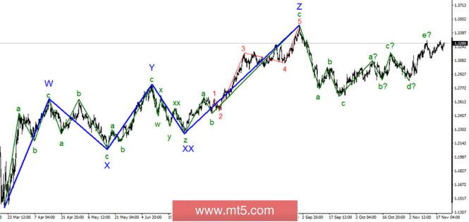 analytics5fb7c217a7dca.jpg