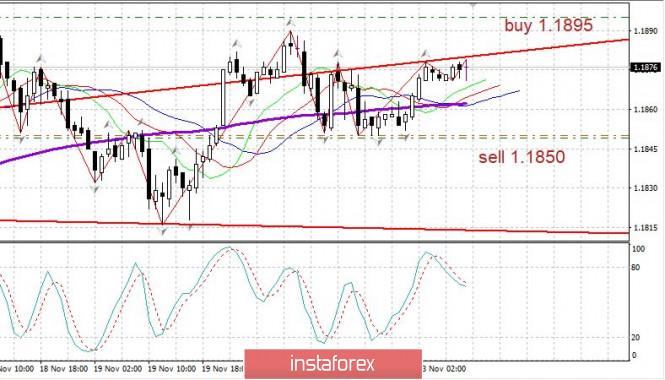 Plan de Tranzacționare [Cum să Elaborați un Trading Plan]
