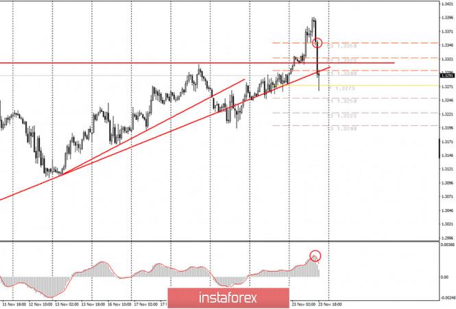 analytics5fbbec7118c8a.jpg