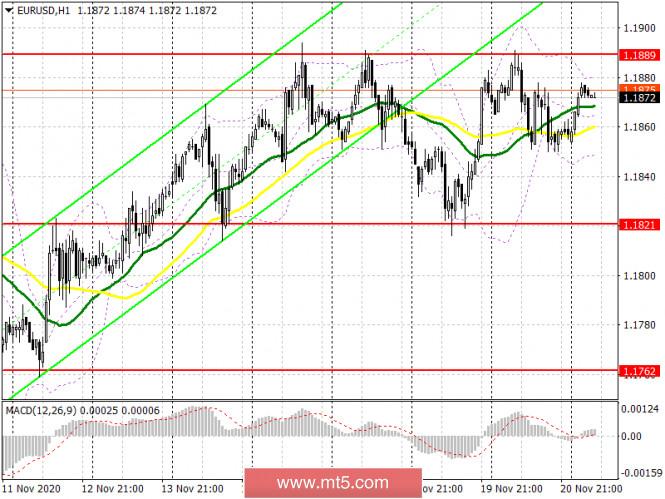 Euro fx company forex us30 market hours