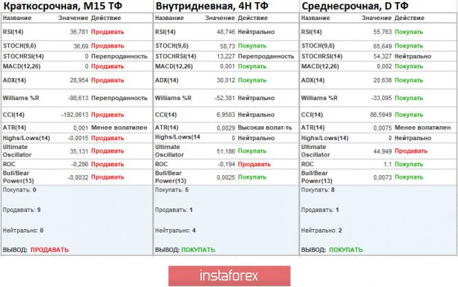 analytics5fbd175a7bfdb - EURUSD – кто-то слил инсайдерскую информацию раньше времени
