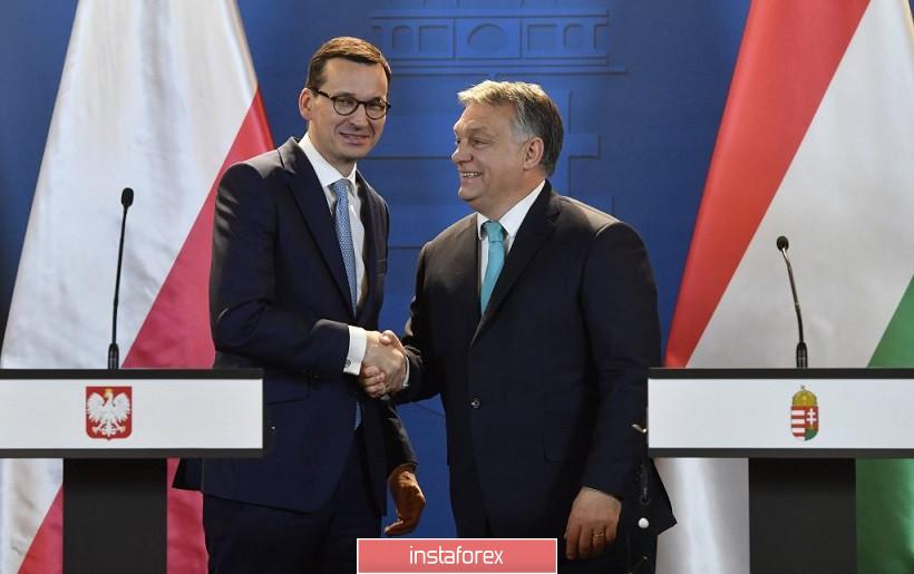 EUR/USD. Hungarian-Polish alliance gains strength, but pair grows thanks to weak dollar