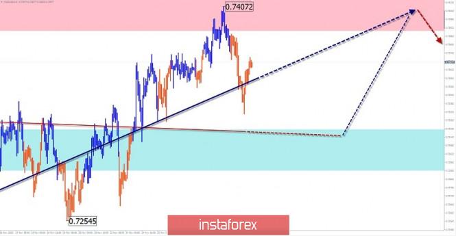 analytics5fc5e59609b35.jpg