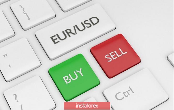 EUR/USD. Осада 20-й фигуры: европейская инфляция и индекс ISM зададут тон торгам