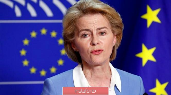 EURUSD и GBPUSD: Фунт отступает от максимумов после заявлений президента Еврокомиссии. Одного оптимизма покупателям евро