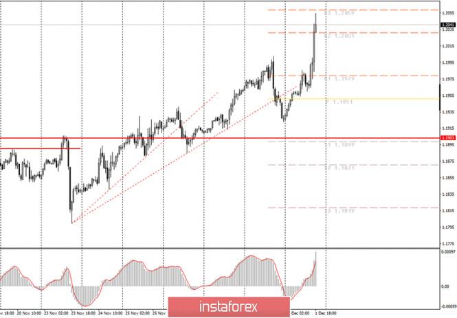 analytics5fc67f906b4c6.jpg