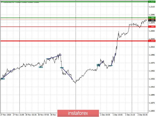 analytics5fc719a862c99.jpg