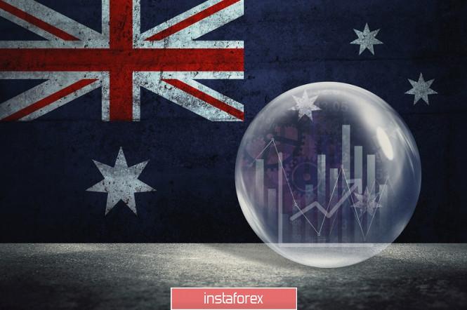 AUD/USD. Australia's economic growth and RBA's head aloof response