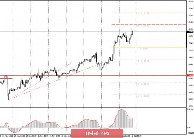 analytics5fc7d303c3de0.jpg