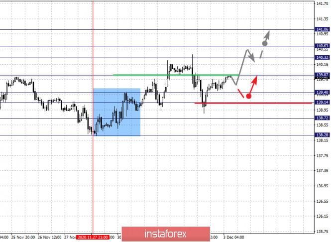 analytics5fc8881374e43.jpg
