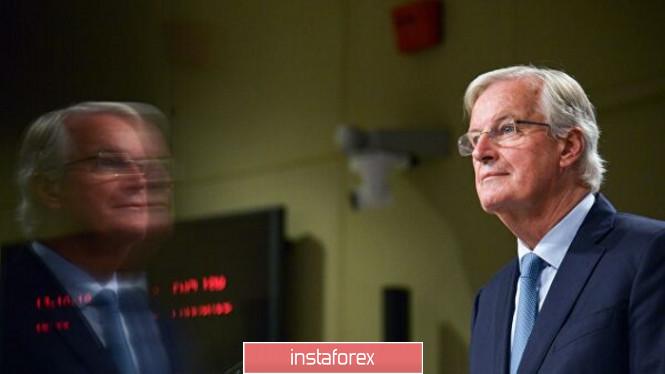 EURUSD и GBPUSD: Продолжит ли евро свой рост и дальше? Франция готова заблокировать торговое соглашении ЕС с Великобританией
