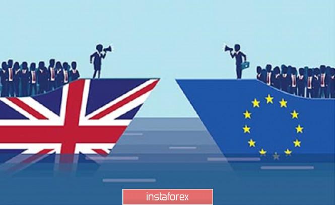 Торговый план по EUR/USD и GBP/USD на 03.12.2020