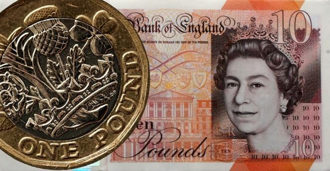 GBP still rises, but traders brace for slump
