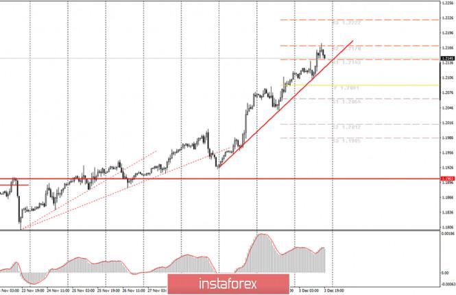 analytics5fc92588b19e3.jpg