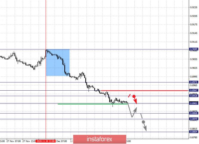 analytics5fc9dc1bafd85.jpg