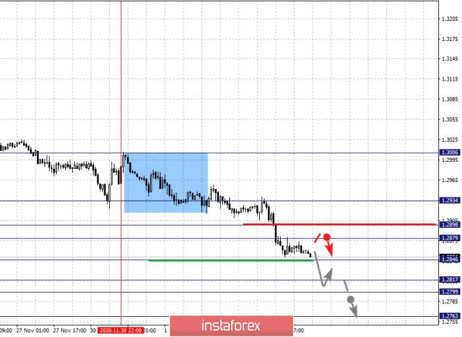 analytics5fc9dc3adac39.jpg