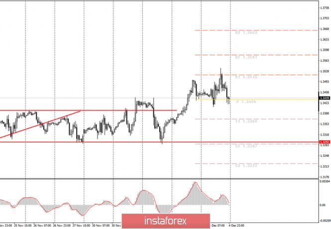 analytics5fcd023b8a6d2.jpg
