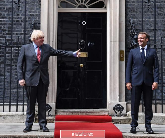 GBP/USD. Британец пикирует вниз: в Brexit-игру включились топ-политики