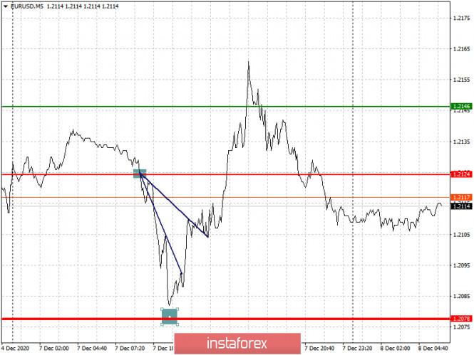 analytics5fcf01e880f19.jpg